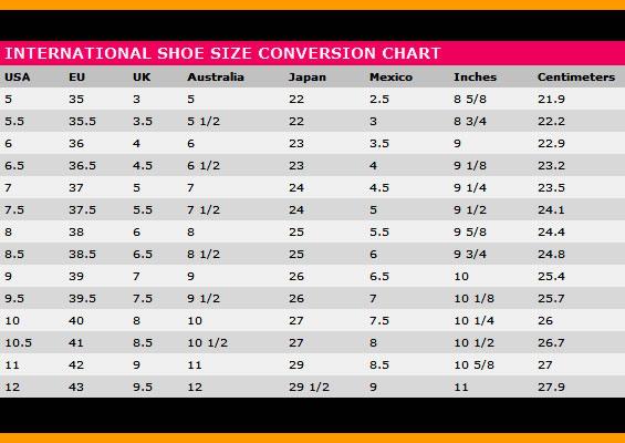 Convert Sizes